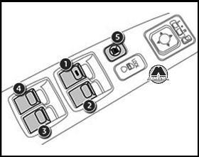инструкция по эксплуатации пежо 4008 скачать - фото 9