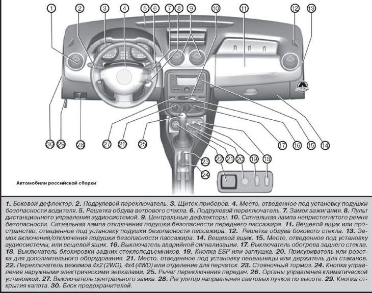 Полезные советы автомобилисту26