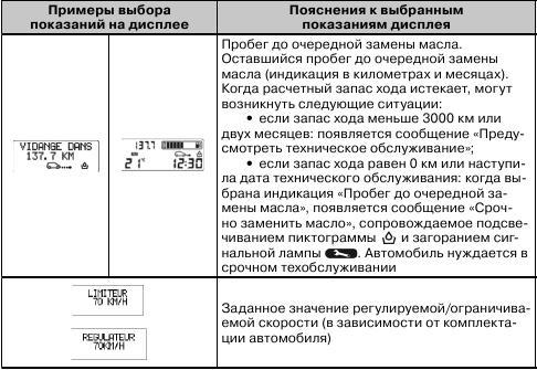 Инструкция По Эксплуатации И Ремонту Рено Сценик Rx4