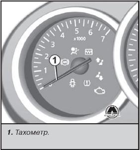 Тахометр Renault Lodgy