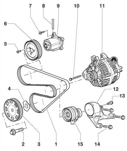 Сборочная схема - автомобили