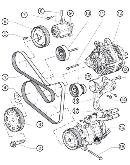 Сборочная схема — автомобили с