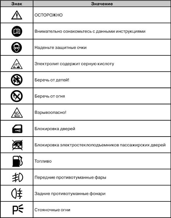 Инструкция Управления Автомашиной Субару Форестер Автомат