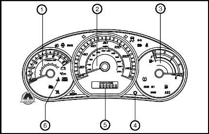 Инструкция По Эксплуатации Subaru Tribeca