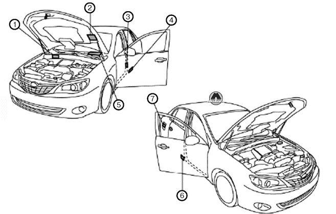 автомобиля Subaru Impreza