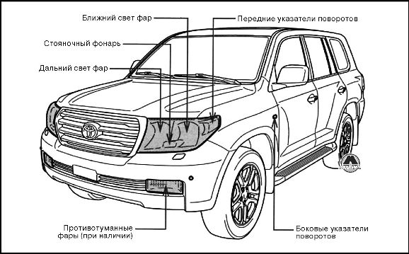 Лампы Toyota Land Cruiser 200