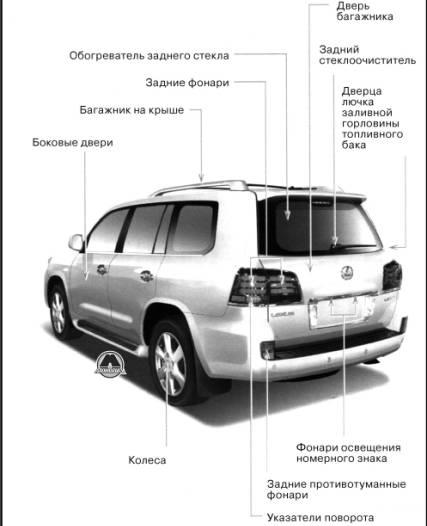 Инструкция По Эксплуатации Lexus Lx 570 2012