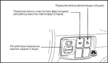 мануал тойота приус 30 на русском языке