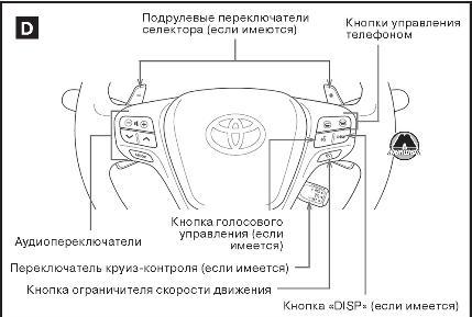 Тойота Версо руководство по эксплуатации - картинка 3