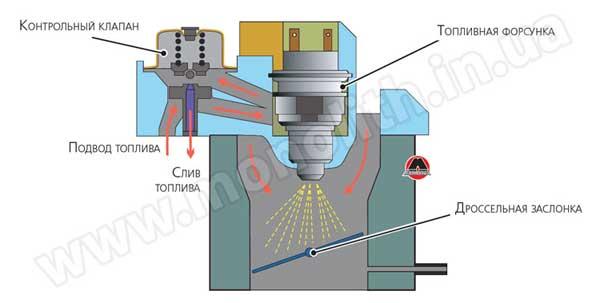 Пример устройства системы