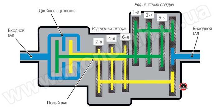 Рисунок 5.30 Схема