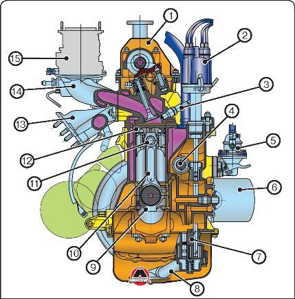 Двигатель ВАЗ-2103 -2106