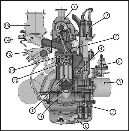 Двигатель ВАЗ 2103 2106