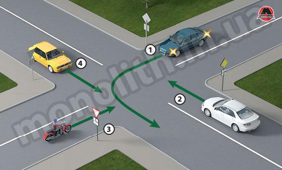 Правила дорожного движения перекрестки подробное объяснение