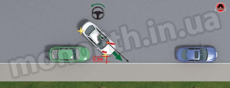 Опасность парковки