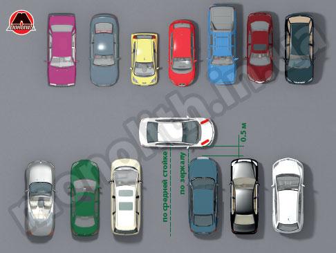 Выполнение парковки