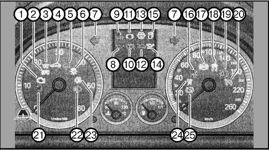 приборная панель транспортер т5 обозначение значков