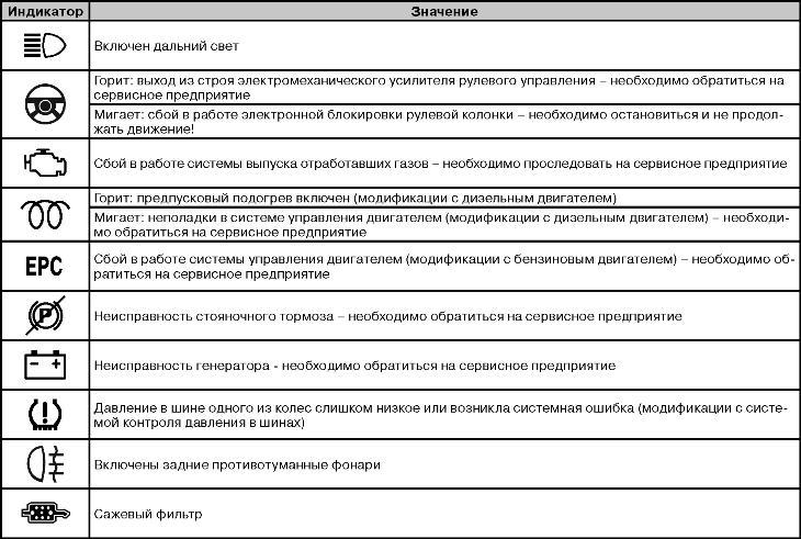 Руководство по эксплуатации фольксваген пассат в6 1.8 tsi