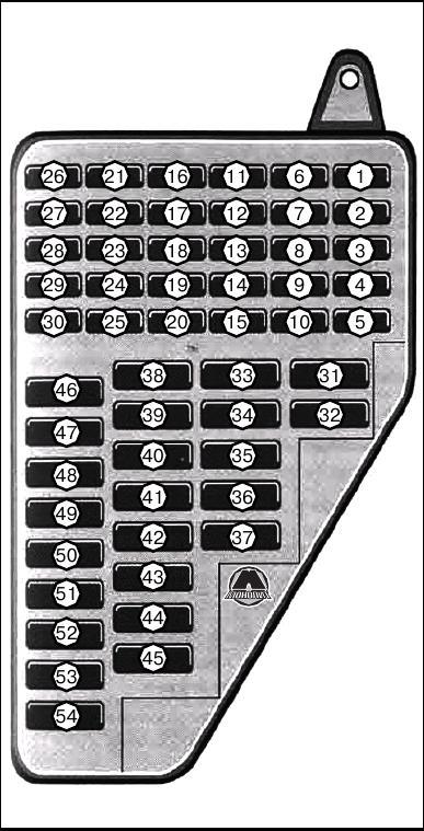 схема расположения предохранителей volkswagen polo 2001