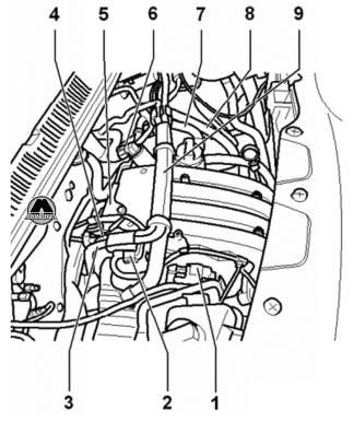 Проверка компрессии Volkswagen