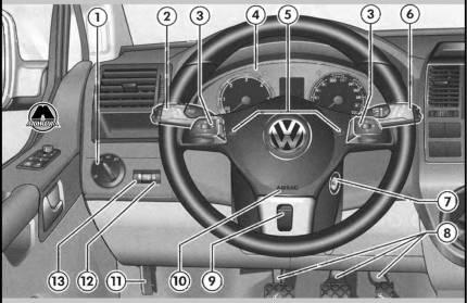 Знаки на панели фольксваген транспортер фольксваген транспортер для отдыха