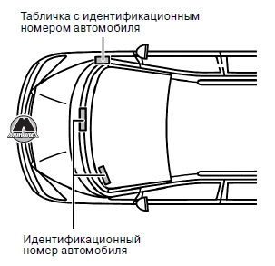 Идентификационные номера VW Sharan/SEAT Alhambra/Ford Galaxy