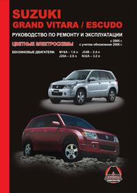 Руководство по ремонту Suzuki Grand Vitara / Suzuki Escudo с 2005 года