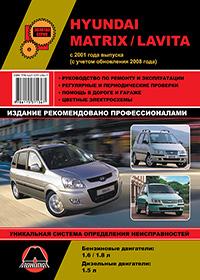 Руководство по ремонту Hyundai Matrix / Hyundai Lavita c 2001 года