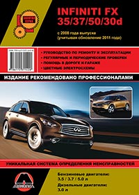 Инструкция на русском языке по эксплуатации инфинити fx35