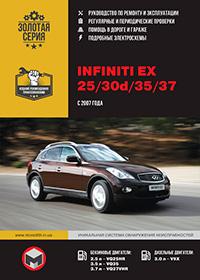 Infiniti EX25 (Инфинити ЕХ25) с 2007 г, руководство по ремонту
